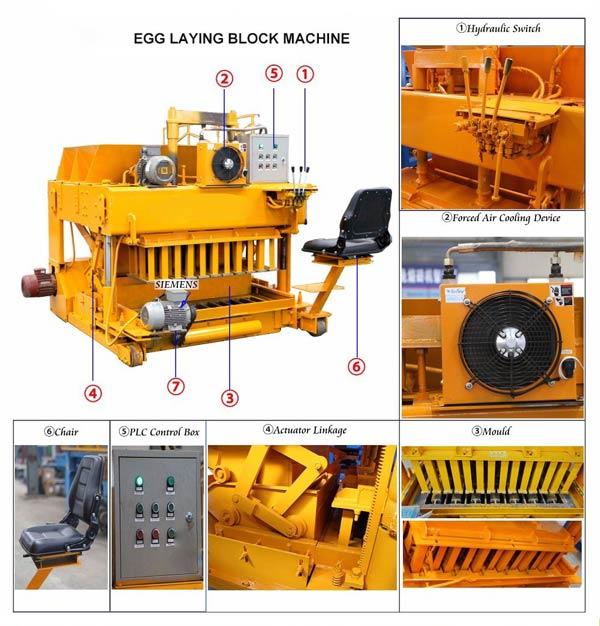 rincian mesin peletakan telur