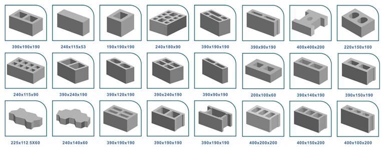 konkrit pemblokiran jinis
