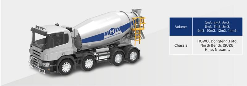 AIMIX konkrit mixer truk