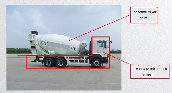 konkrit mixer truk struktur