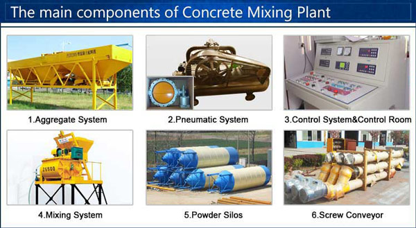 main components of concrete batching plant