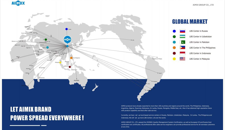 AIMIX global market map