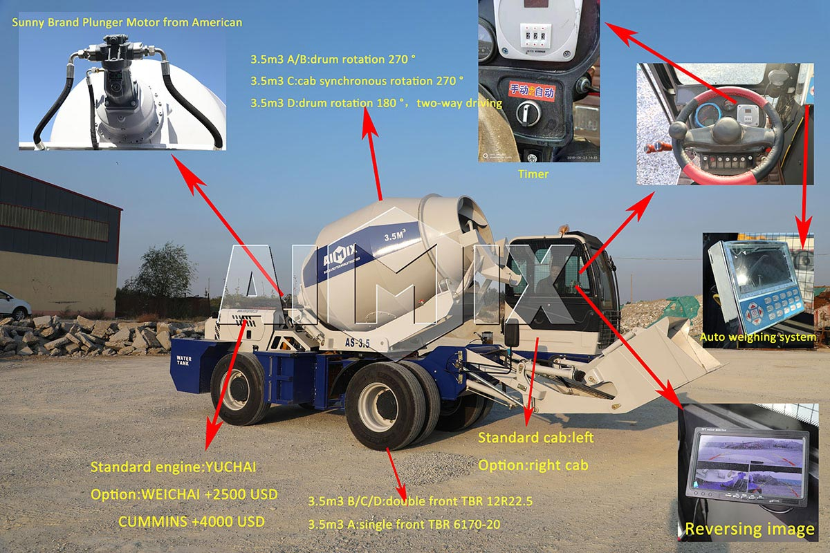 Main Advantages of Self loading Concrete Mixer